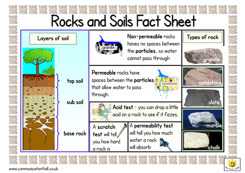 Rocks and soils double sided fact sheet by bevevans22 for Information about different types of soil