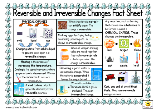 Reversible And Irreversible D Sided Fact Sheet 6182648 on Physical And Chemical Changes Worksheet