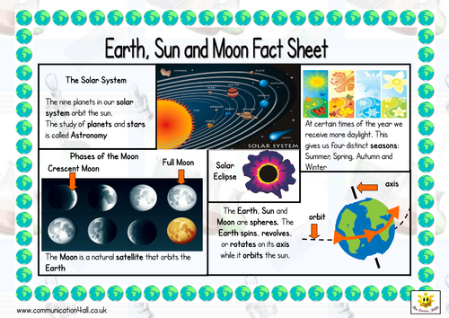 earth sun and moon double sided fact sheet by bevevans22 teaching resources. Black Bedroom Furniture Sets. Home Design Ideas