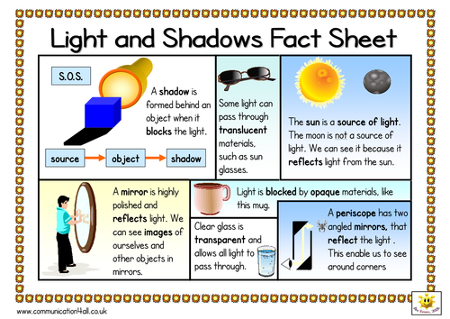 Light And Shadows Double Sided Fact Sheet 6182658 on Digestive System Worksheet First Grade