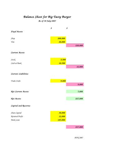 balance sheet worksheet 1 of 3 by post4ali teaching resources tes