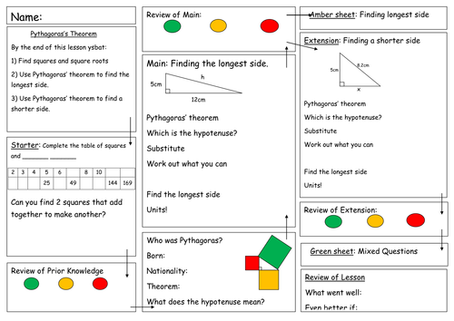 Learning mat for Pythagorass Theorem by clairelogan100 Teaching – Pythagorean Theorem Worksheet Doc
