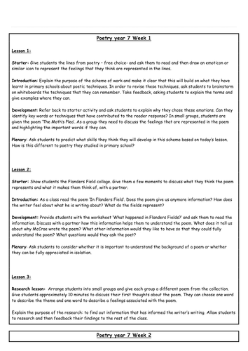 Year 7 poetry scheme of work