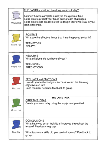 Teamwork by iLovePE - Teaching Resources - Tes