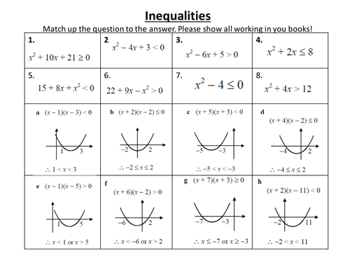 Quadratic Inequalities Spot The Mistake By Mrsmorgan1 Teaching