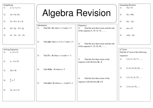 Algebra Revision Worksheet by CALeech Teaching Resources Tes – Algebra Worksheet