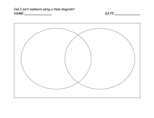 Blank 2 Circle Venn Diagram By Spanishrob Teaching Resources Tes