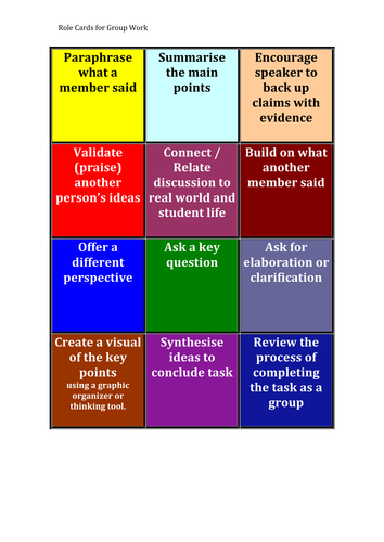 Role Cards for Critical Thinking skills
