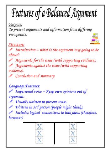 Persuasive Writing Primary School Teaching Resources