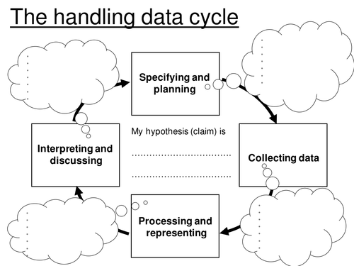 Homework data handling – Maths Data Handling Worksheets