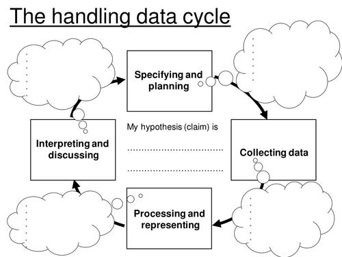 Handling coursework help - Meta Stack Overflow