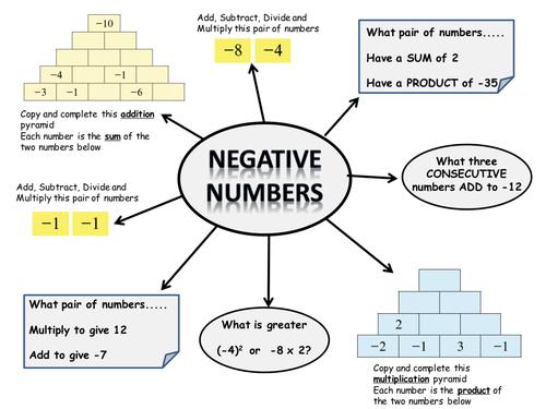 Negative Number Challenge