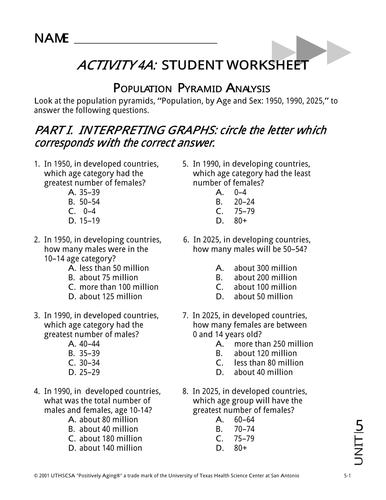 Worksheets Population Pyramid Worksheet population pyramids analysis worksheet and graph by krystina2 teaching resources tes
