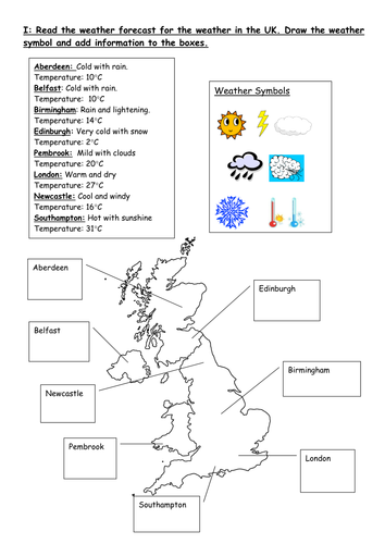Weather Forecasts By Jenwatel Teaching Resources Tes