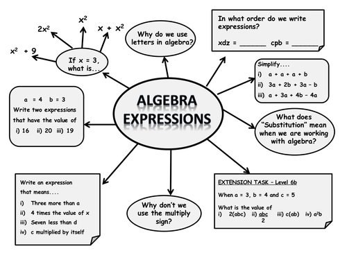 algebraic expression worksheet by ceejaypee teaching resources. Black Bedroom Furniture Sets. Home Design Ideas