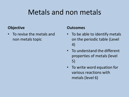 metals and non metals by nw1pls Teaching Resources Tes – Properties of Metals and Nonmetals Worksheet