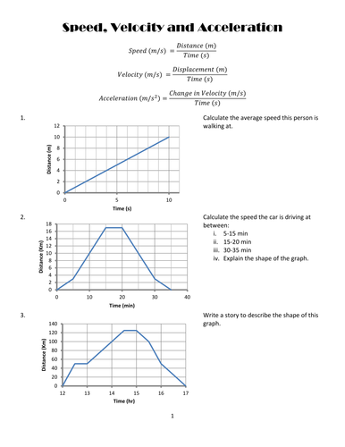Speed Velocity And Acceleration Graph Practise By
