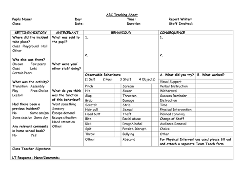 Abc behaviour tracking form incident form by benpartridge abc behaviour tracking form incident form by benpartridge teaching resources tes pronofoot35fo Gallery