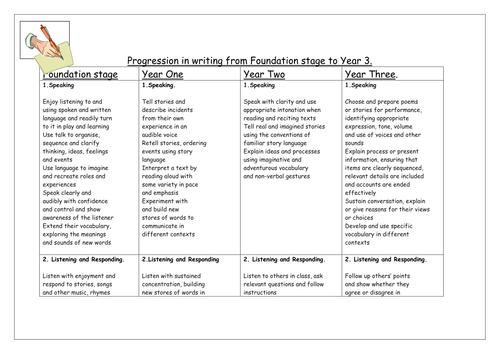 progression in writing