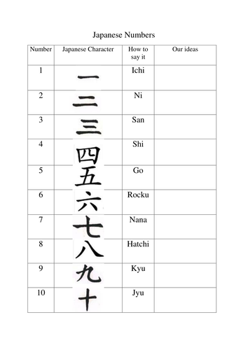 Printables Learning Japanese Worksheets learning to count in japanese by lauramonkey11 teaching japanese
