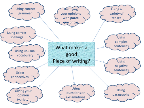 what makes a good piece of creative writing Make money writing setting your rates 5 tips for writing a good narrative essay creative essay fiction manuscript non-fiction novella poetry scholastic.