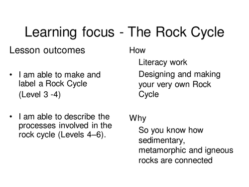 The Rock Cycle by kateboot - Teaching Resources - Tes