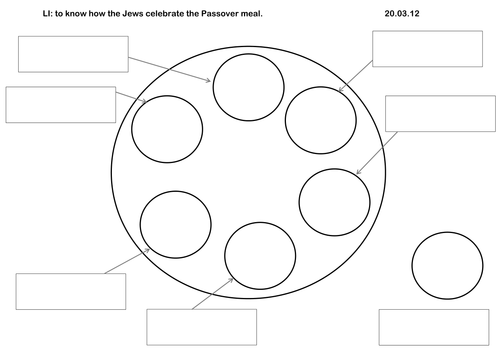 Seder plate by emmalafferty Teaching Resources Tes – My Plate Worksheet