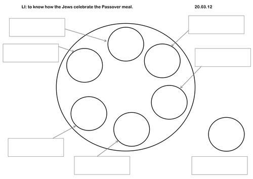 Seder plate by emmalafferty - Teaching Resources - TES