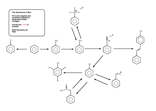 Benzene And Aromatic Chemistry Flowsheet Ocr F324 By Barrywild