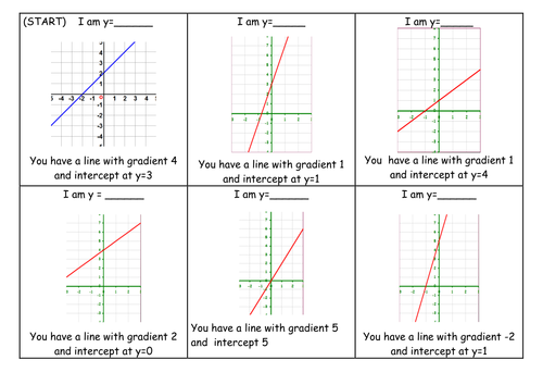 Drawing Lines Using Y Mx C : Y mx c matching cards activity by uk teaching