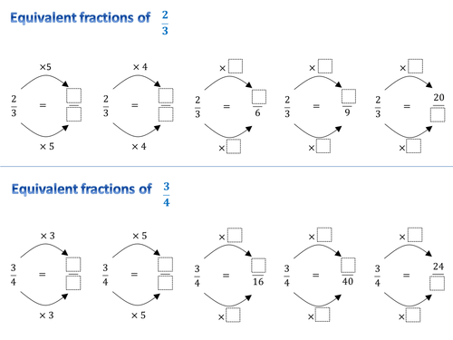 Equivalent Fractions Worksheets by kirbybill - Teaching Resources ...