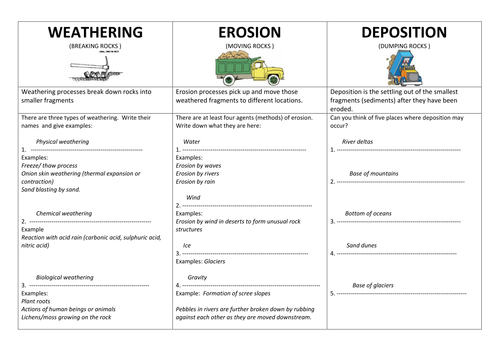 Worksheet Free Printable For Kids: Quick Worksheet On Weathering And Erosion weathering erosion and deposition revision by cerium teaching resources tes