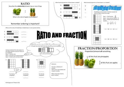 Ratio and proportion A3 revision questions sheet by jcmusgrove ...