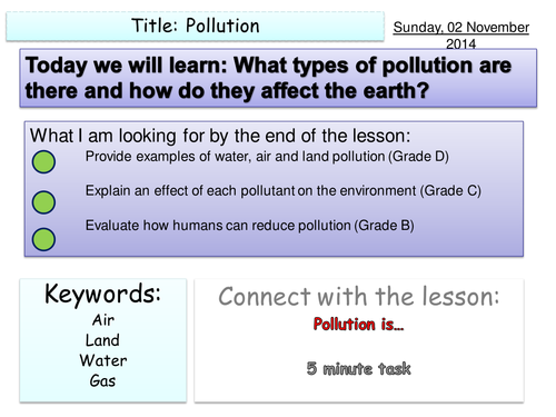 Air, Water and Land Pollution Presentation