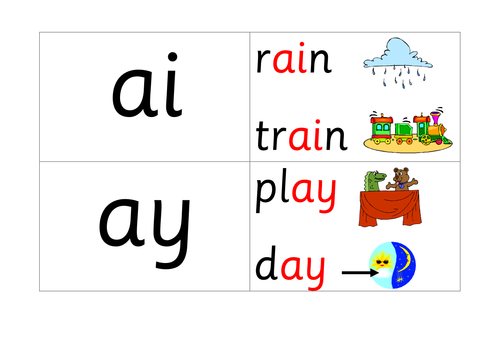 Phonics Digraphs and Trigraphs