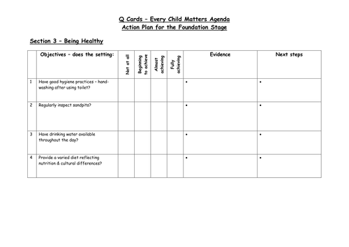 Ofsted action plan templates by choralsongster teaching for Early years lesson plan template