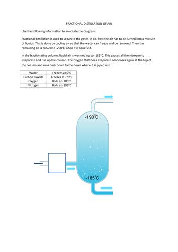 fractional distillation of air