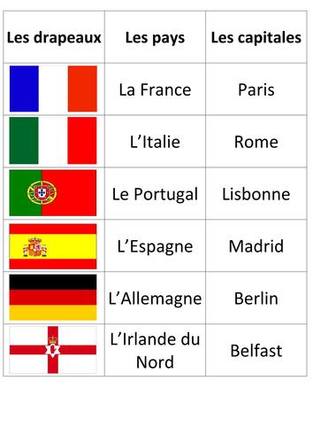 Les pays et les capitales - Europe (full lesson)
