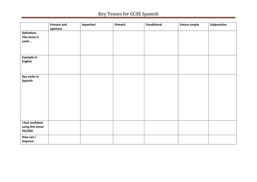 Key Tense Checklist For Self Assessment Spanish Teaching Resources The teacher gives an assessment at the end of every lesson. key tense checklist for self assessment