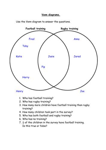 Venn    Diagram     answering    questions    by lcdixon88