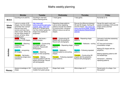 weekly maths plan 2d and 3d shape year 1 by lcdixon88 teaching