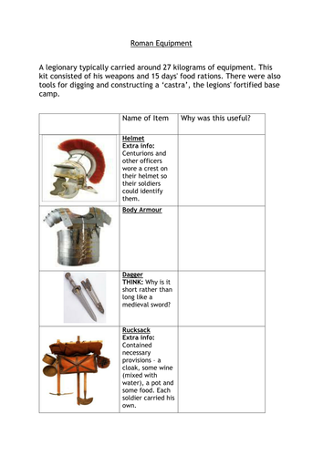 The Roman Army by CCLowles - Teaching Resources - Tes