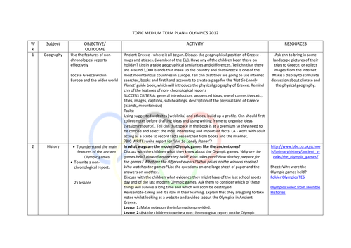 Medium Term Plans - London Olympics 2012