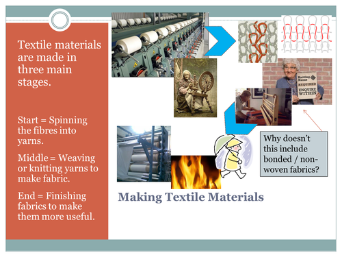 Making textile materials - fibres and fabric blend