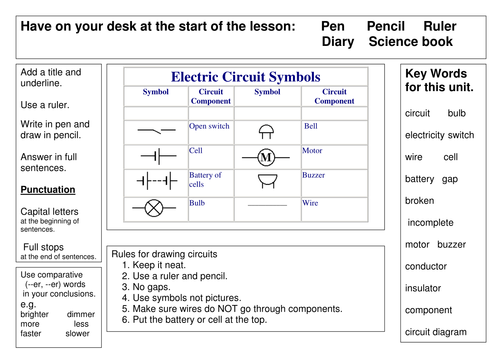 A 'place mat' for KS2 electricity