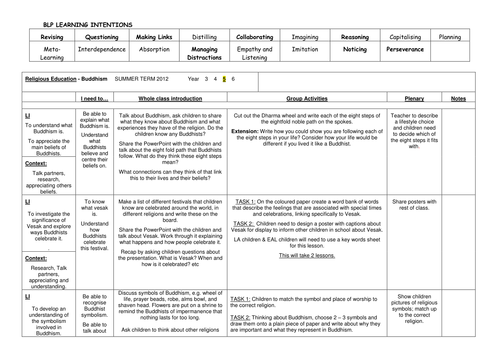 Buddhism 5 medium term plans by nneilw Teaching Resources Tes – Buddhism Worksheets