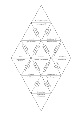 Business & People Tarsia Puzzle