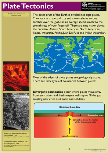 Ask about geology: Plate Tectonics Fact Sheet