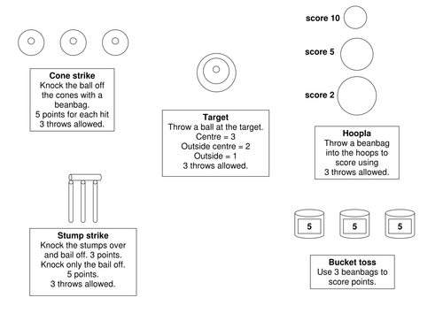 Rounders Term Plan and Assessment