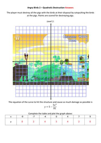 Angry Birds Maths 2 - Quadratic Destruction